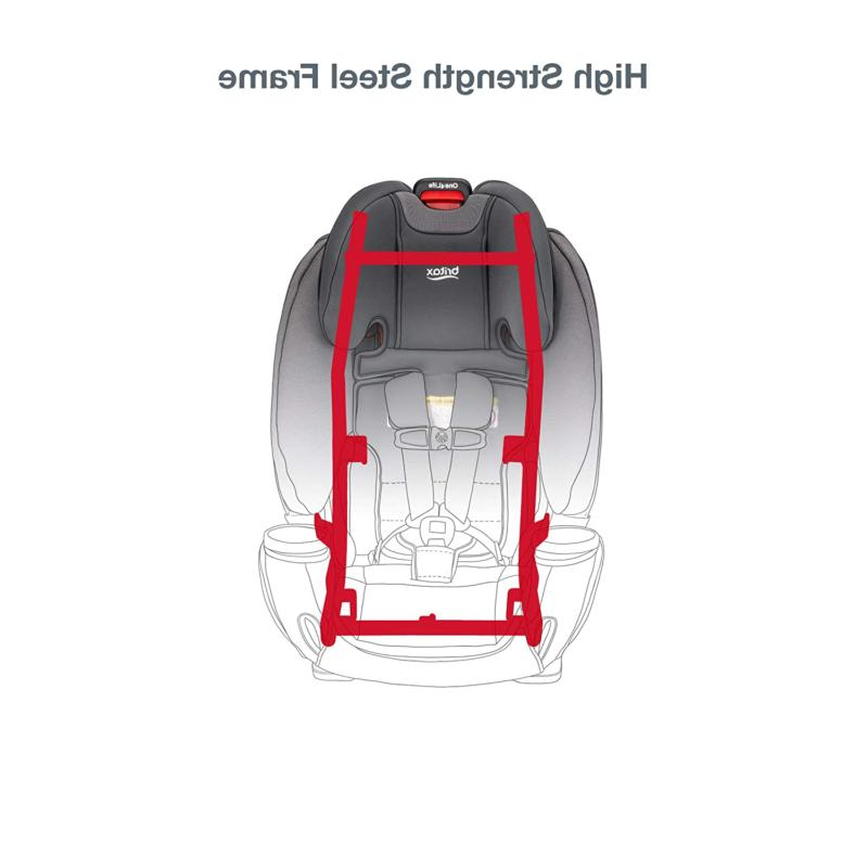 All-In-One Car Seat 10 Years Infant, Convertible, 120 Pounds
